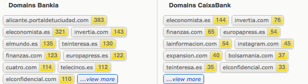 domains comparisons