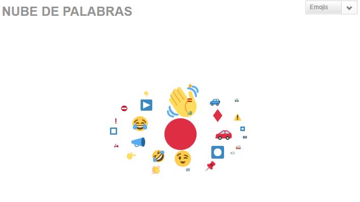 Nube de emojis